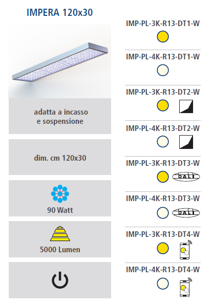 legenda caratteristiche tecniche Impera 120x30