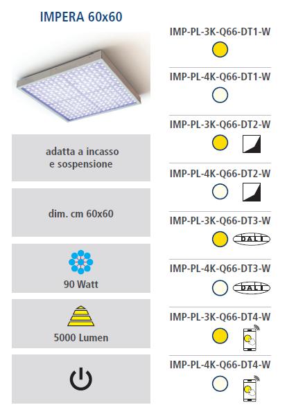 legenda caratteristiche tecniche Impera 60x60